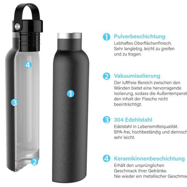 Thermos-Trinkflasche BPA-frei Edelstahl 304 Keramik beschichtet