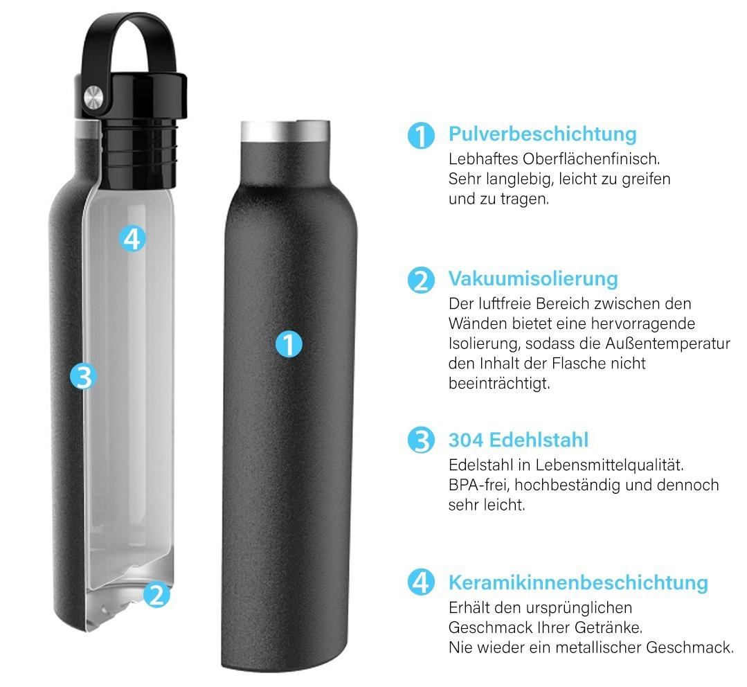 infografia runbott de - Thermos-Trinkflasche BPA-frei Edelstahl 304 Keramik beschichtet